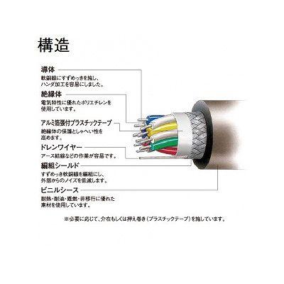 富士電線  FKEV0.3SQ×4P×100m