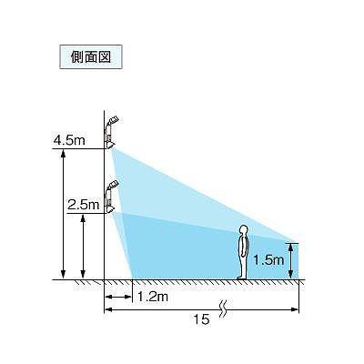 OPTEX(オプテックス) ★センサライトLED調光1灯タイプ  EL101L 画像3