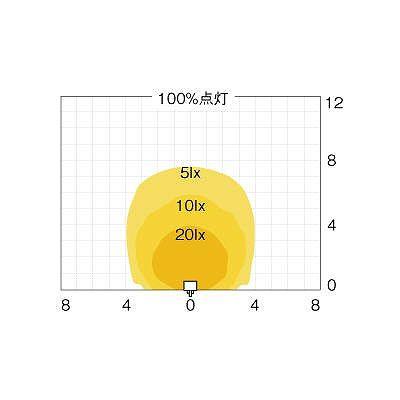 OPTEX(オプテックス) ★センサライトLED調光1灯タイプ  EL101L 画像5