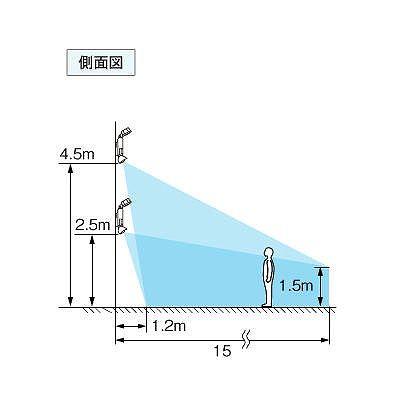 OPTEX(オプテックス) ★センサライトLED調光2灯タイプ  EL202L 画像3