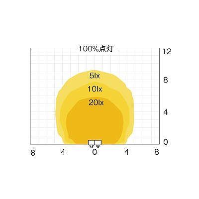 OPTEX(オプテックス) ★センサライトLED調光2灯タイプ  EL202L 画像5