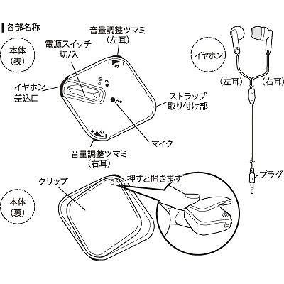 YAZAWA(ヤザワ) 集音器 左右調整式  SLV11BR 画像4