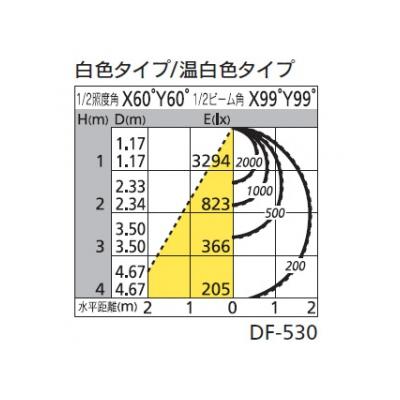 オーデリック LEDスクエアベースライト FHP45W×4灯相当 8250lm 温白色タイプ 3500K  XD266017P1 画像2