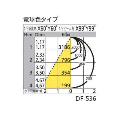 オーデリック LEDスクエアベースライト FHP45W×4灯相当 7980lm 電球色タイプ 3000K  XD266018P1 画像2