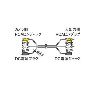 コロナ電業  C-SK1