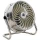 ナカトミ 循環送風機 《風太郎》 羽根径35cm 全閉式 風量2段階切替(弱・強) ステンレス3枚羽根 CV-3510S