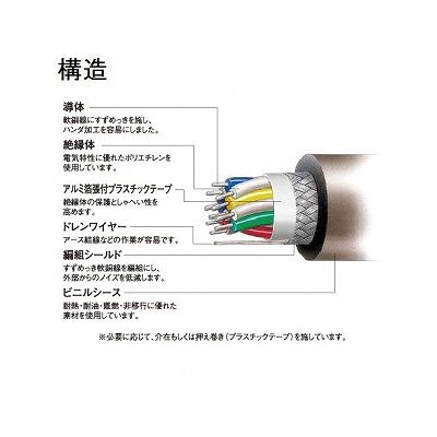 富士電線  FKEV0.3SQ×5P×100m
