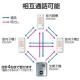 リーベックス ワイヤレストーク 室内セット 親機+子機 充電式 携帯端末 配線不要 ZS200MR 画像2