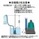 RYOBI(リョービ) 水中汚水ポンプ 最大吐出量:150L/min 周波数:60Hz(西日本専用) RMG-400060HZ 画像2