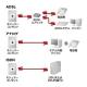 サンワサプライ シールド付ツイストモジュラーケーブル 7m アイボリー TEL-ST-7N2 画像4