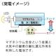 日本協能電子 LEDランタン LED×6灯 連続点灯約80時間 パワーバー付 高さ210mm 《Aqupaランプ》 白/赤 LP-210R 画像4